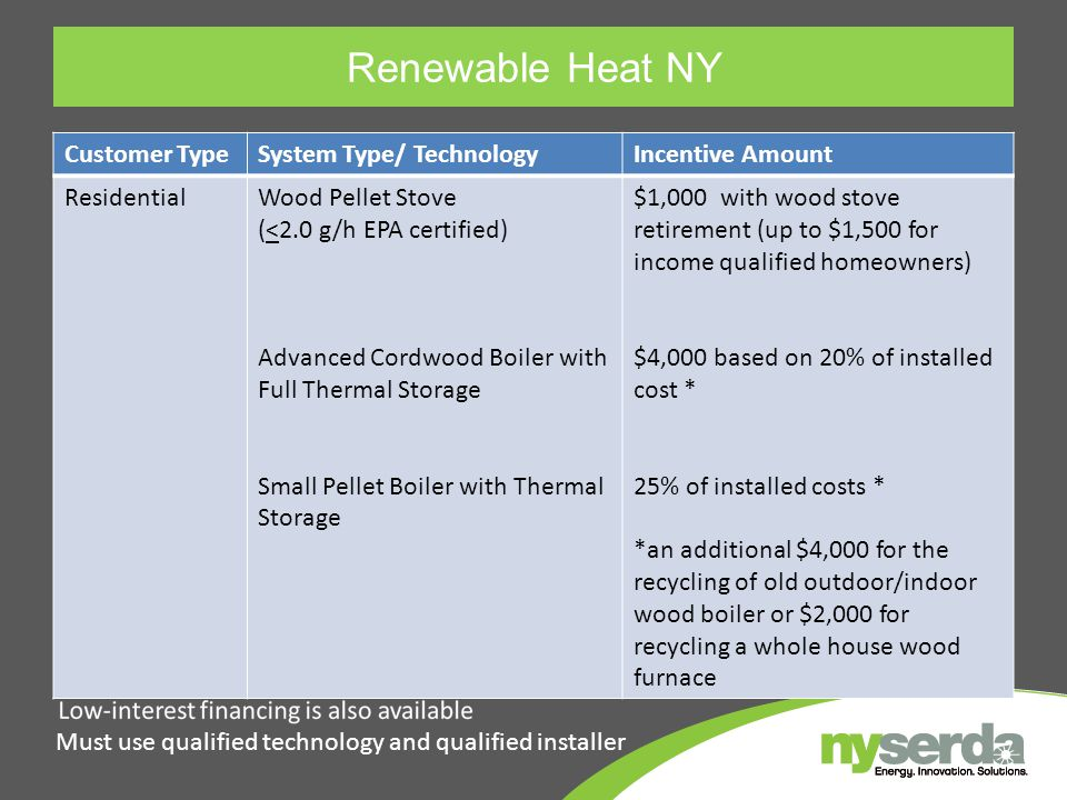 Customer TypeSystem Type/ TechnologyIncentive Amount ResidentialWood Pellet Stove (<2.0 g/h EPA certified) Advanced Cordwood Boiler with Full Thermal Storage Small Pellet Boiler with Thermal Storage $1,000 with wood stove retirement (up to $1,500 for income qualified homeowners) $4,000 based on 20% of installed cost * 25% of installed costs * *an additional $4,000 for the recycling of old outdoor/indoor wood boiler or $2,000 for recycling a whole house wood furnace Renewable Heat NY Must use qualified technology and qualified installer