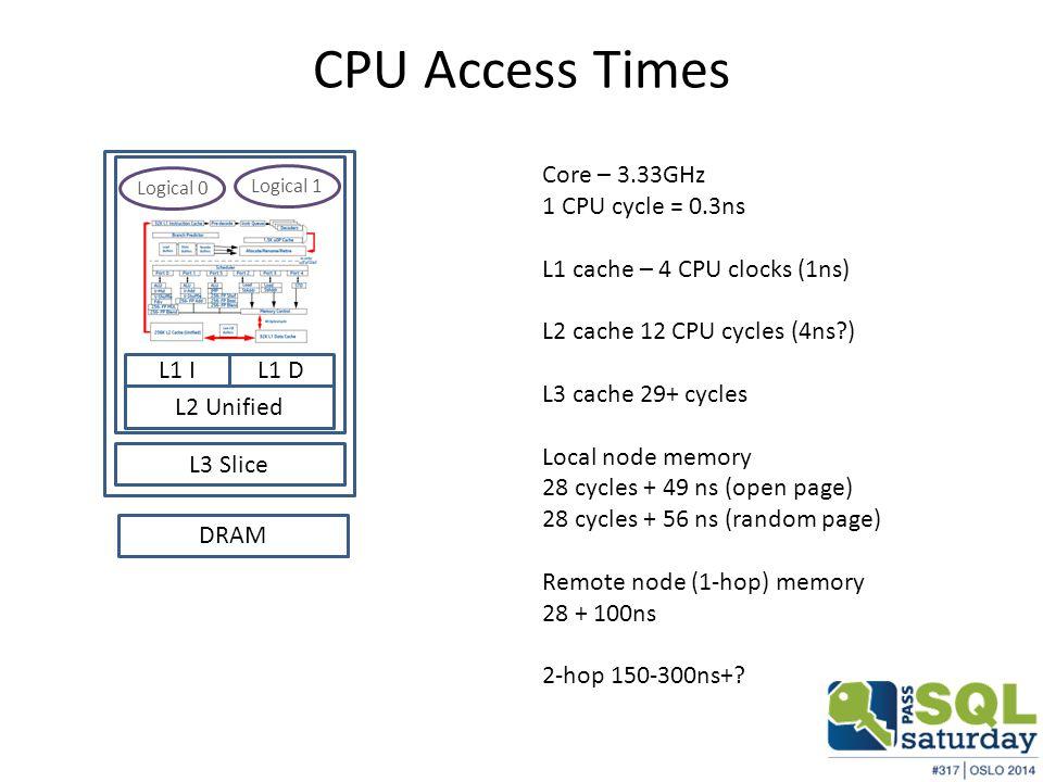CPU Access Times L1 IL1 D L2 Unified L3 Slice DRAM Core – 3.33GHz 1 CPU cycle = 0.3ns L1 cache – 4 CPU clocks (1ns) L2 cache 12 CPU cycles (4ns?) L3 cache 29+ cycles Local node memory 28 cycles + 49 ns (open page) 28 cycles + 56 ns (random page) Remote node (1-hop) memory 28 + 100ns 2-hop 150-300ns+.
