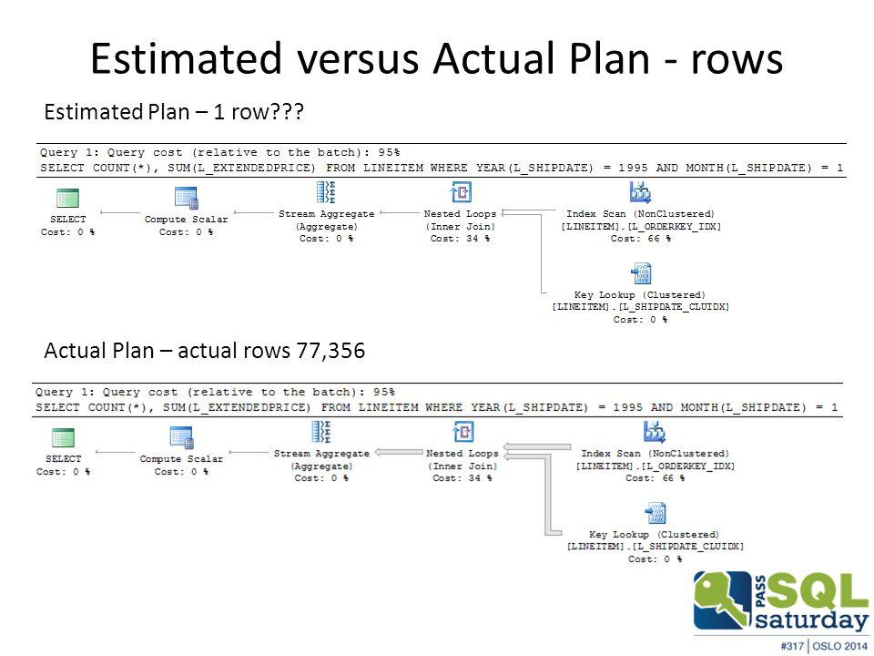 Estimated versus Actual Plan - rows Estimated Plan – 1 row Actual Plan – actual rows 77,356