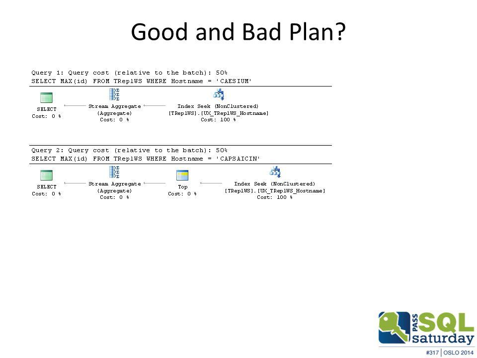Good and Bad Plan?