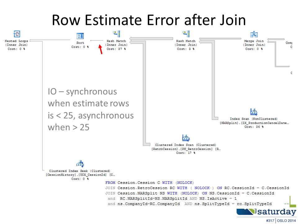 Row Estimate Error after Join IO – synchronous when estimate rows is 25
