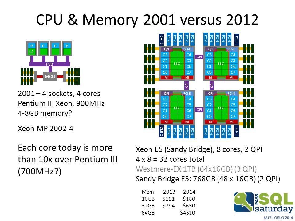 Intel E5 & E7 v2 (Ivy-Bridge) PCH DMI x4 MC GFX E3 v3