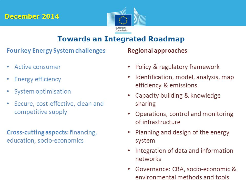 Towards an Integrated Roadmap December 2014 December 2014 Four key Energy System challenges Active consumer Energy efficiency System optimisation Secu