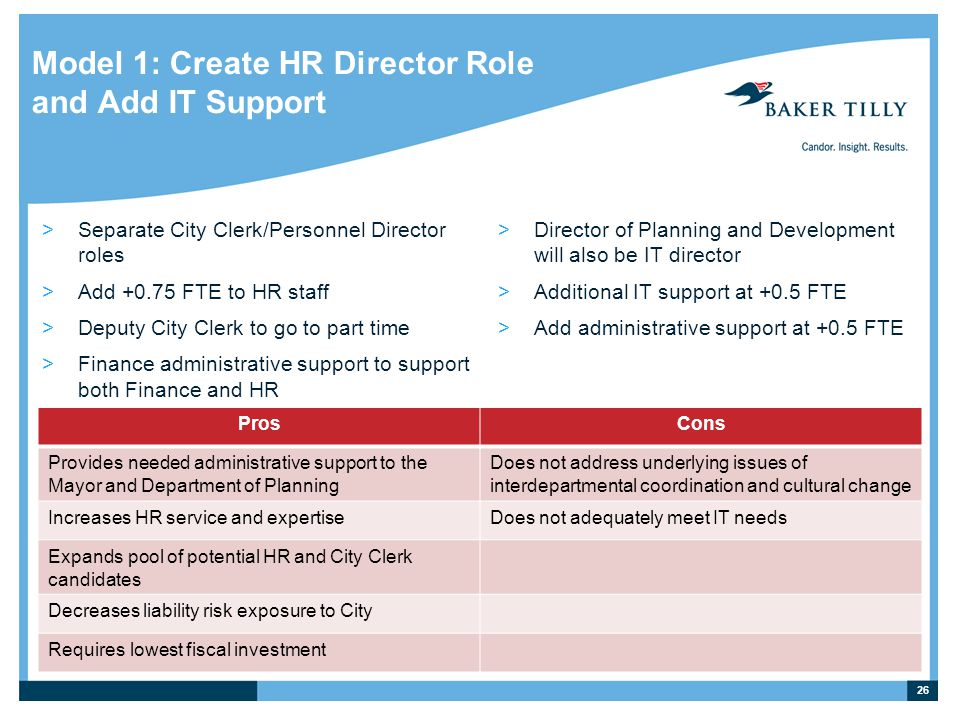 >Separate City Clerk/Personnel Director roles >Add +0.75 FTE to HR staff >Deputy City Clerk to go to part time >Finance administrative support to support both Finance and HR Model 1: Create HR Director Role and Add IT Support ProsCons Provides needed administrative support to the Mayor and Department of Planning Does not address underlying issues of interdepartmental coordination and cultural change Increases HR service and expertiseDoes not adequately meet IT needs Expands pool of potential HR and City Clerk candidates Decreases liability risk exposure to City Requires lowest fiscal investment >Director of Planning and Development will also be IT director >Additional IT support at +0.5 FTE >Add administrative support at +0.5 FTE 26