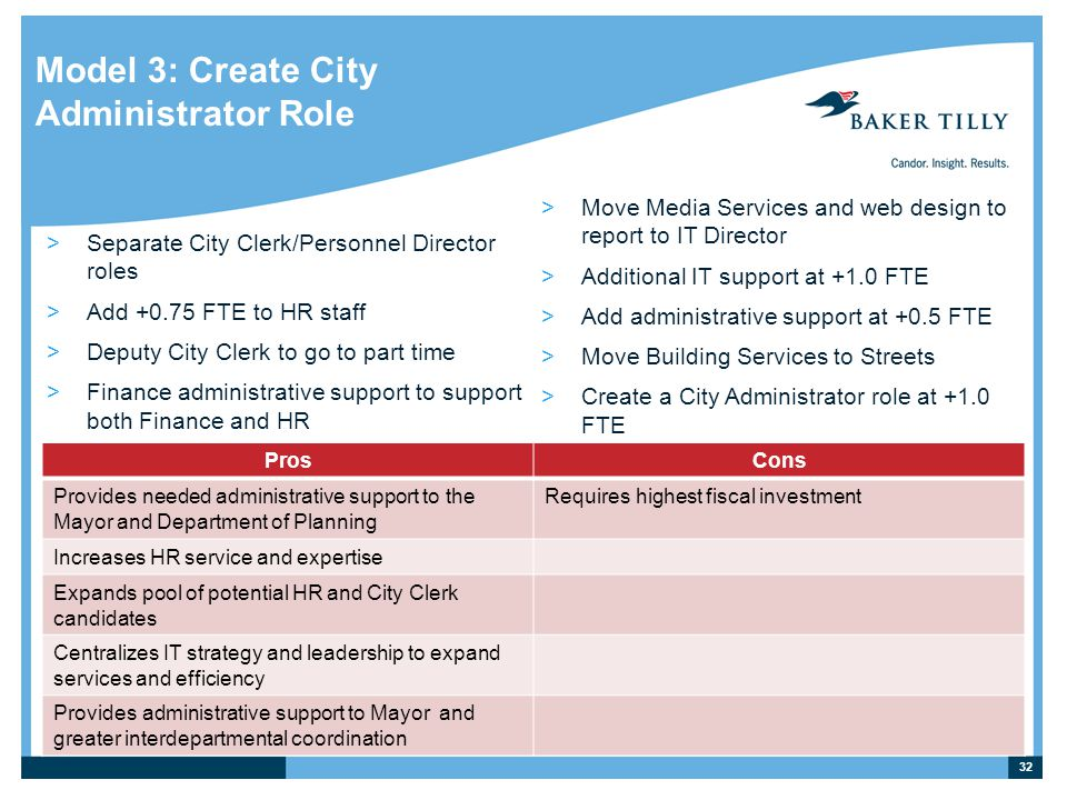 >Separate City Clerk/Personnel Director roles >Add +0.75 FTE to HR staff >Deputy City Clerk to go to part time >Finance administrative support to support both Finance and HR >Create IT Director at +1.0 FTE Model 3: Create City Administrator Role >Move Media Services and web design to report to IT Director >Additional IT support at +1.0 FTE >Add administrative support at +0.5 FTE >Move Building Services to Streets >Create a City Administrator role at +1.0 FTE ProsCons Provides needed administrative support to the Mayor and Department of Planning Requires highest fiscal investment Increases HR service and expertise Expands pool of potential HR and City Clerk candidates Centralizes IT strategy and leadership to expand services and efficiency Provides administrative support to Mayor and greater interdepartmental coordination 32
