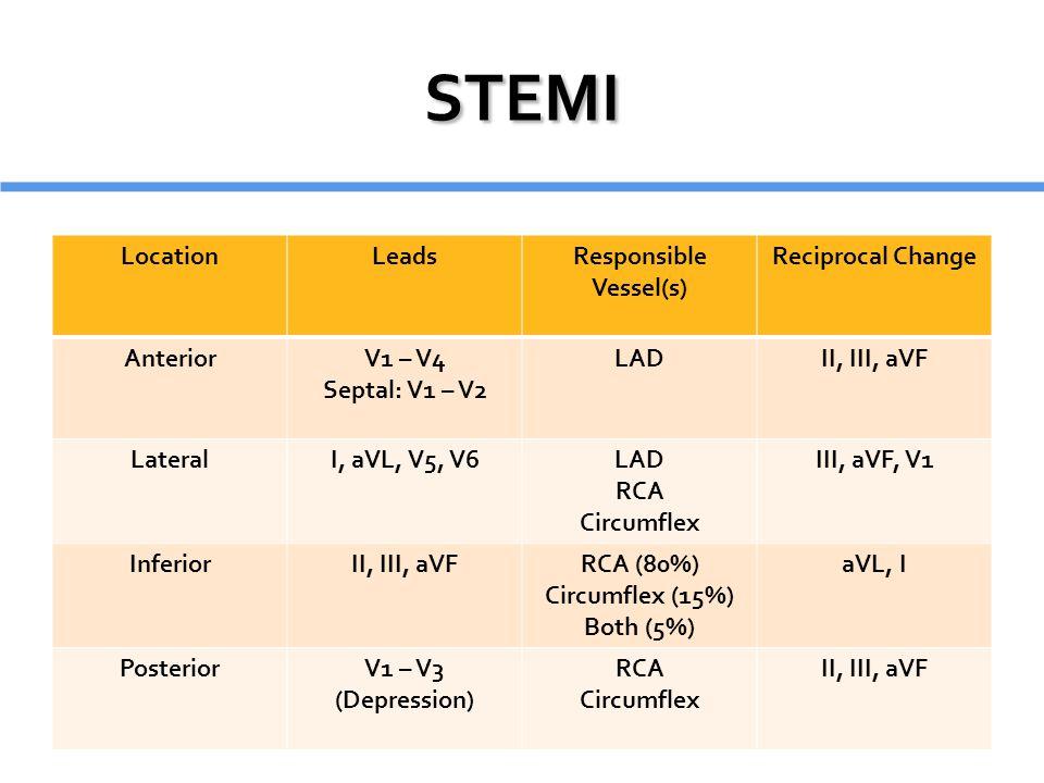 STEMI LocationLeadsResponsible Vessel(s) Reciprocal Change AnteriorV1 – V4 Septal: V1 – V2 LADII, III, aVF LateralI, aVL, V5, V6LAD RCA Circumflex III