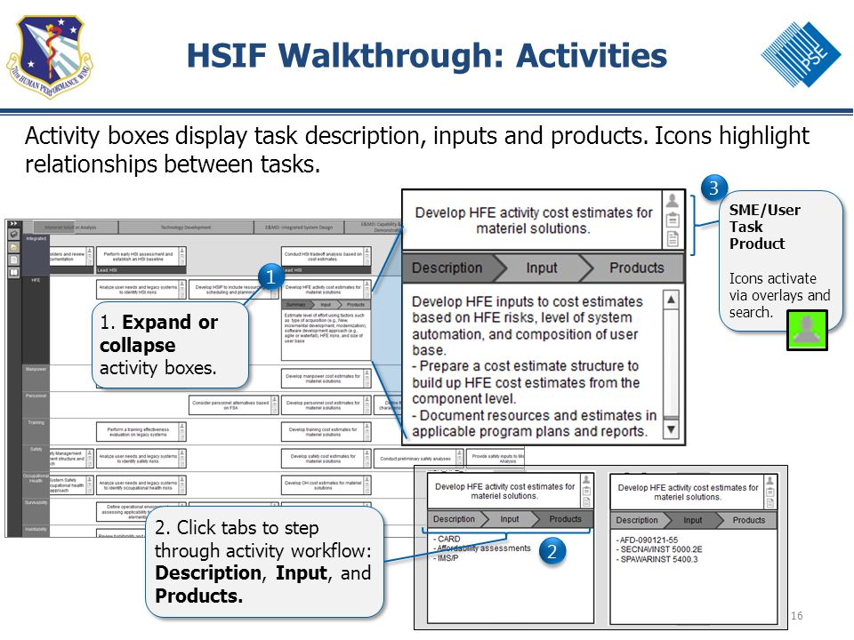 16 HSIF Walkthrough: Activities 2. Click tabs to step through activity workflow: Description, Input, and Products. Activity boxes display task descrip