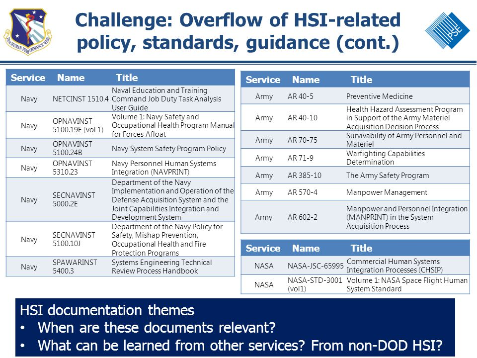 5 Challenge: Overflow of HSI-related policy, standards, guidance (cont.) ServiceNameTitle NavyNETCINST 1510.4 Naval Education and Training Command Job