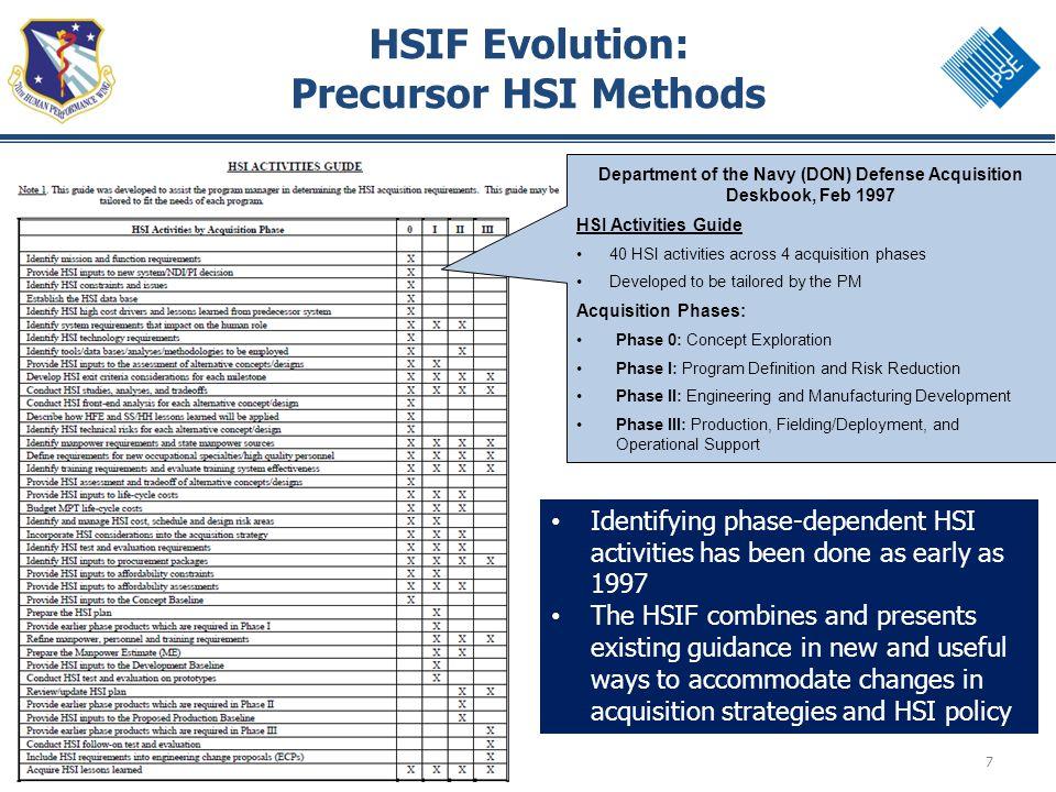7 HSIF Evolution: Precursor HSI Methods Department of the Navy (DON) Defense Acquisition Deskbook, Feb 1997 HSI Activities Guide 40 HSI activities acr