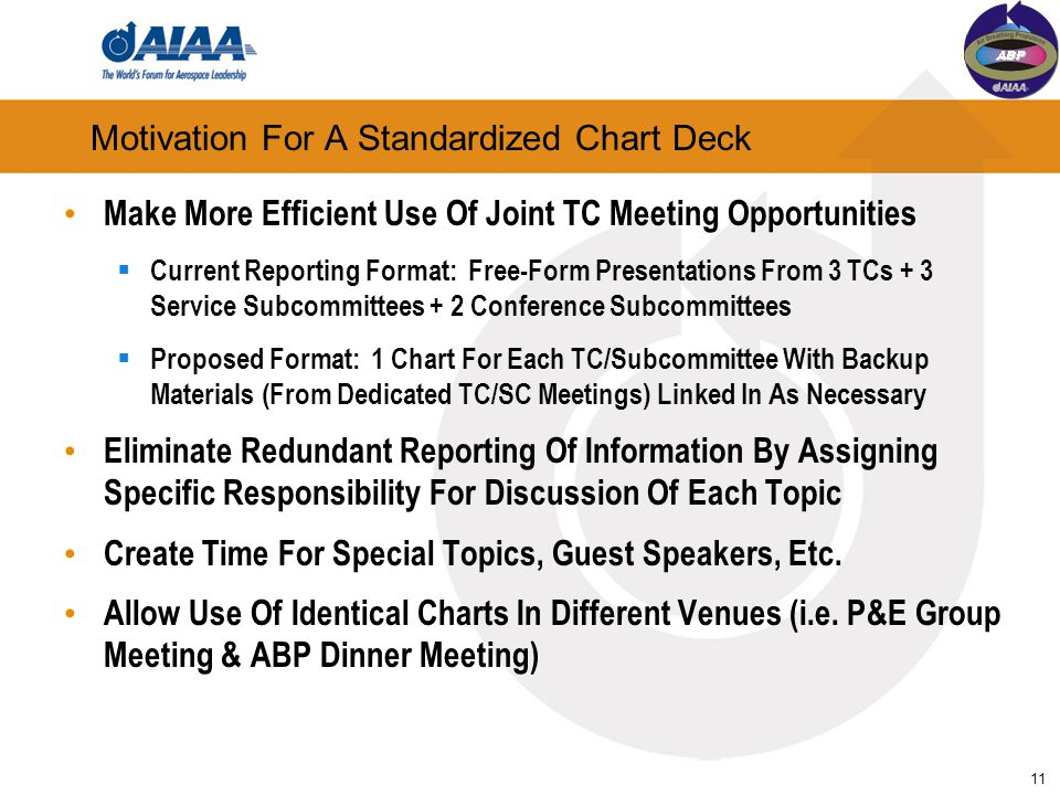 Motivation For A Standardized Chart Deck Make More Efficient Use Of Joint TC Meeting Opportunities  Current Reporting Format: Free-Form Presentations