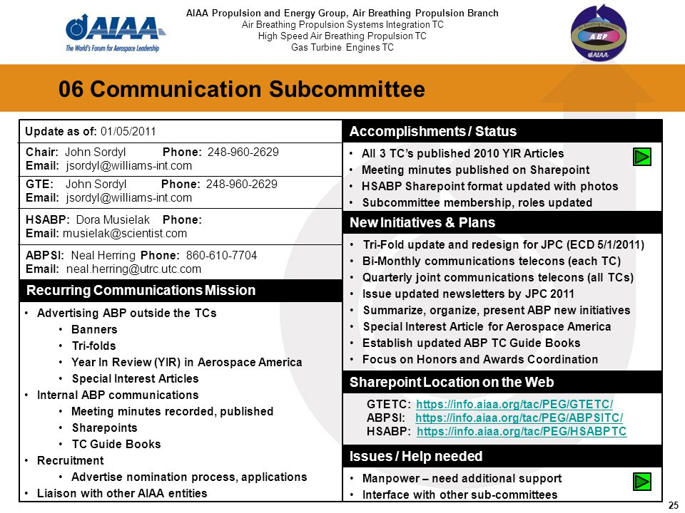 06 Communication Subcommittee Recurring Communications Mission New Initiatives & Plans Accomplishments / Status Issues / Help needed Manpower – need a