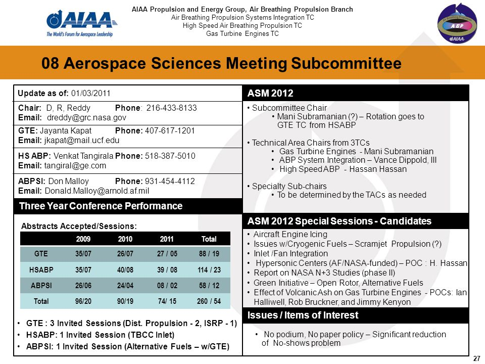 27 08 Aerospace Sciences Meeting Subcommittee Three Year Conference Performance ASM 2012 Special Sessions - Candidates Subcommittee Chair Mani Subrama