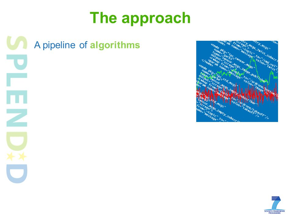 The approach A pipeline of algorithms
