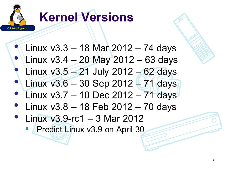Kernel Versions Linux v3.3 – 18 Mar 2012 – 74 days Linux v3.4 – 20 May 2012 – 63 days Linux v3.5 – 21 July 2012 – 62 days Linux v3.6 – 30 Sep 2012 – 7