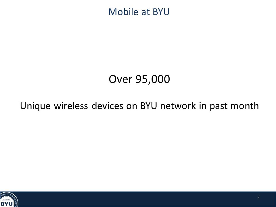 Mobile at BYU Over 95,000 Unique wireless devices on BYU network in past month 5