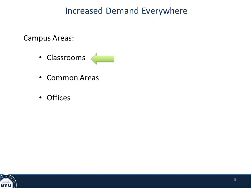 Increased Demand Everywhere Classrooms Common Areas Offices 8 Campus Areas: