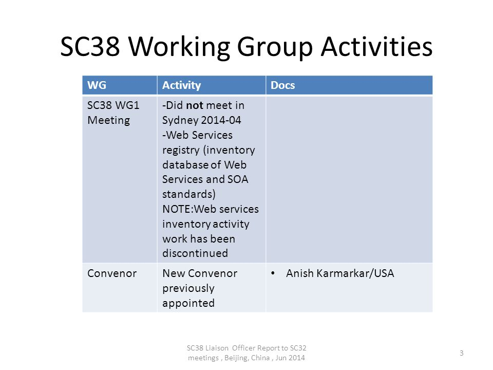 SC38 Working Group Activities WGActivityDocs SC38 WG1 Meeting -Did not meet in Sydney 2014-04 -Web Services registry (inventory database of Web Services and SOA standards) NOTE:Web services inventory activity work has been discontinued ConvenorNew Convenor previously appointed Anish Karmarkar/USA 3 SC38 Liaison Officer Report to SC32 meetings, Beijing, China, Jun 2014