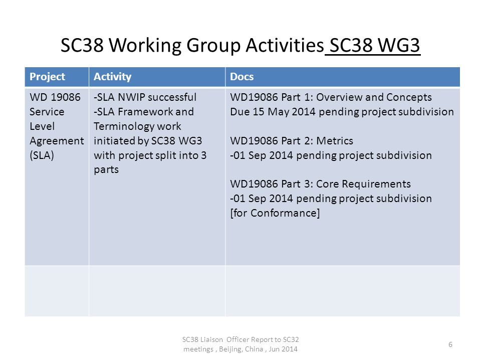 SC38 Working Group Activities SC38 WG3 ProjectActivityDocs WD 19086 Service Level Agreement (SLA) -SLA NWIP successful -SLA Framework and Terminology work initiated by SC38 WG3 with project split into 3 parts WD19086 Part 1: Overview and Concepts Due 15 May 2014 pending project subdivision WD19086 Part 2: Metrics -01 Sep 2014 pending project subdivision WD19086 Part 3: Core Requirements -01 Sep 2014 pending project subdivision [for Conformance] 6 SC38 Liaison Officer Report to SC32 meetings, Beijing, China, Jun 2014