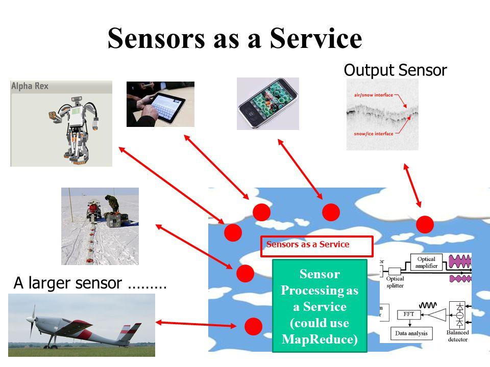 Sensors as a Service Sensor Processing as a Service (could use MapReduce) A larger sensor ……… Output Sensor
