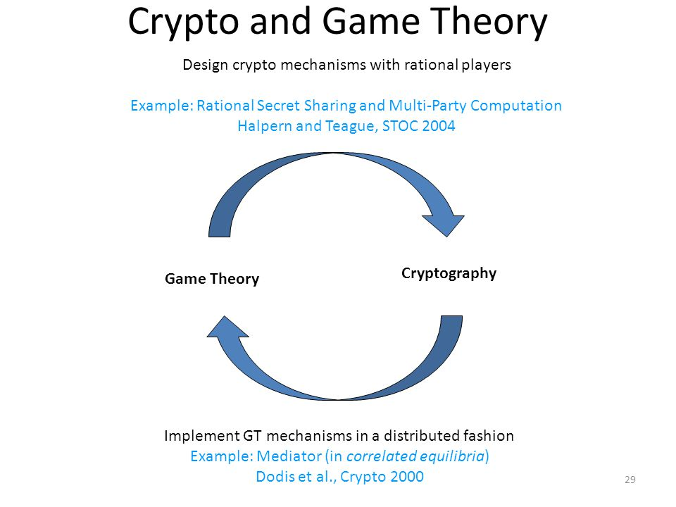 Crypto and Game Theory 29 Cryptography Game Theory Implement GT mechanisms in a distributed fashion Example: Mediator (in correlated equilibria) Dodis et al., Crypto 2000 Design crypto mechanisms with rational players Example: Rational Secret Sharing and Multi-Party Computation Halpern and Teague, STOC 2004