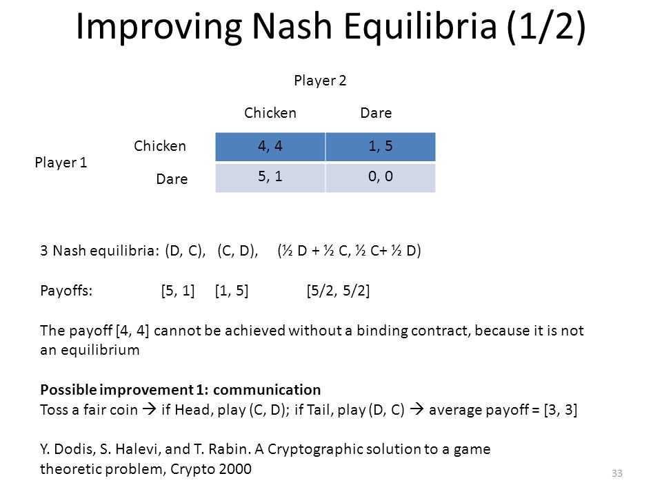 Improving Nash Equilibria (1/2) 4, 41, 5 5, 10, 0 33 Chicken Dare 3 Nash equilibria: (D, C), (C, D), (½ D + ½ C, ½ C+ ½ D) Payoffs: [5, 1] [1, 5] [5/2, 5/2] The payoff [4, 4] cannot be achieved without a binding contract, because it is not an equilibrium Possible improvement 1: communication Toss a fair coin  if Head, play (C, D); if Tail, play (D, C)  average payoff = [3, 3] Y.