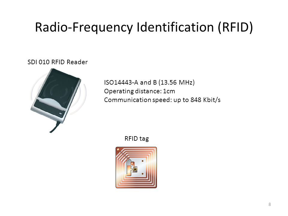 8 RFID tag SDI 010 RFID Reader ISO14443-A and B (13.56 MHz) Operating distance: 1cm Communication speed: up to 848 Kbit/s Radio-Frequency Identification (RFID)
