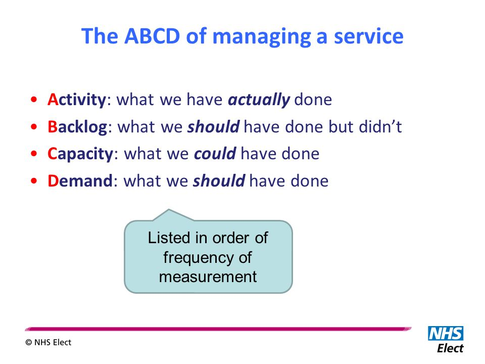 The ABCD of managing a service Activity: what we have actually done Backlog: what we should have done but didn't Capacity: what we could have done Demand: what we should have done Listed in order of frequency of measurement