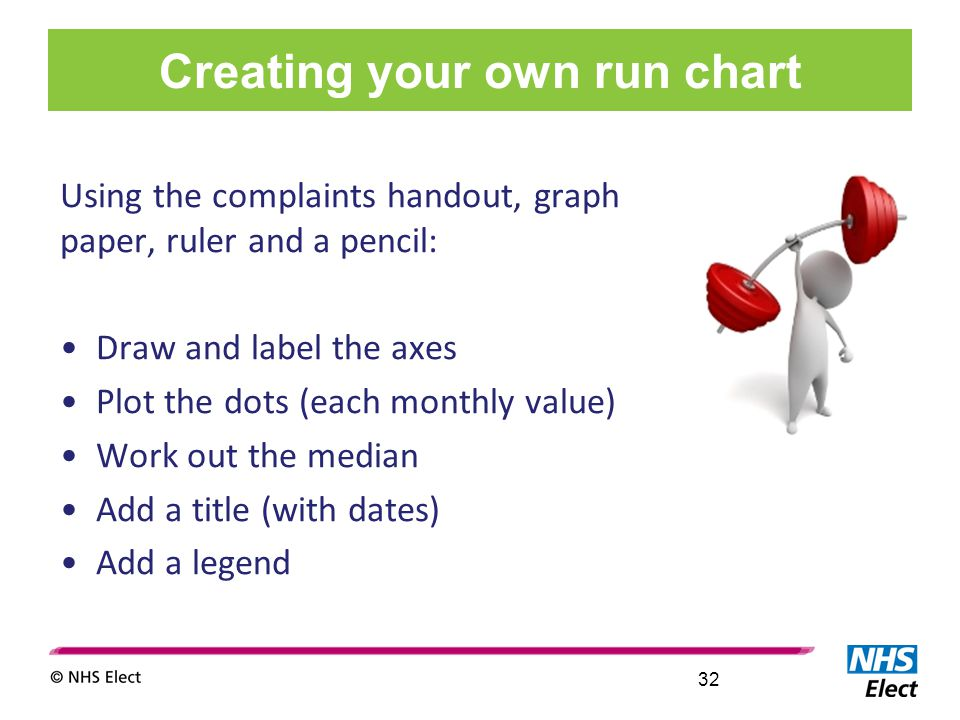 Using the complaints handout, graph paper, ruler and a pencil: Draw and label the axes Plot the dots (each monthly value) Work out the median Add a title (with dates) Add a legend Creating your own run chart 32