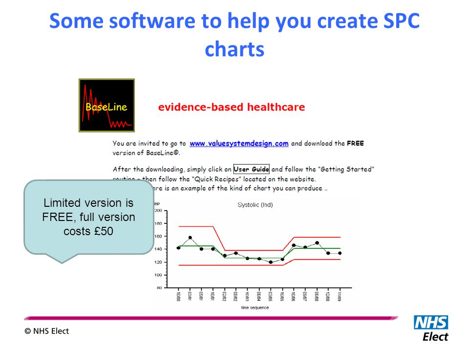 Some software to help you create SPC charts Limited version is FREE, full version costs £50
