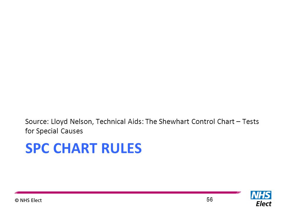 SPC CHART RULES Source: Lloyd Nelson, Technical Aids: The Shewhart Control Chart – Tests for Special Causes 56