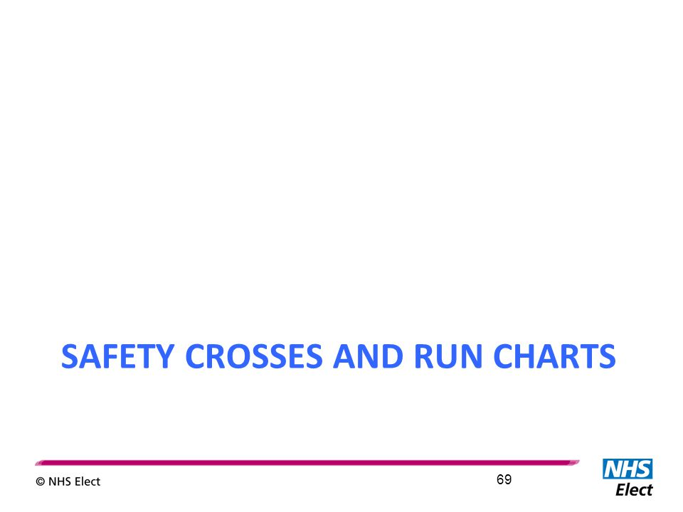 SAFETY CROSSES AND RUN CHARTS 69