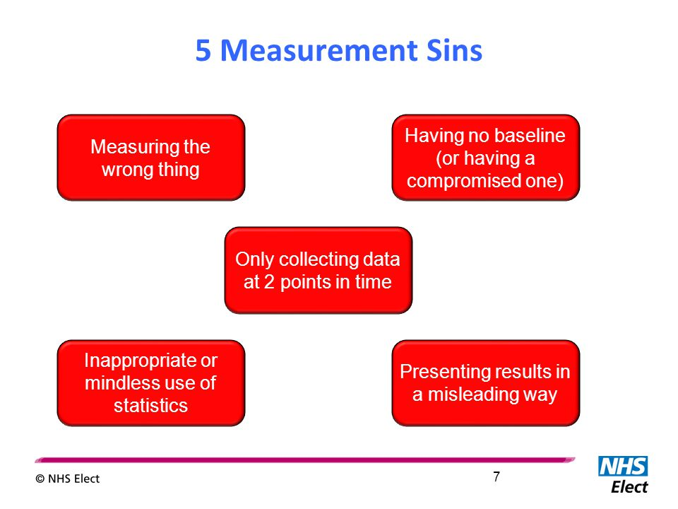5 Measurement Sins 7 Measuring the wrong thing Having no baseline (or having a compromised one) Only collecting data at 2 points in time Presenting re