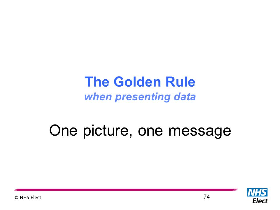 The Golden Rule when presenting data One picture, one message 74