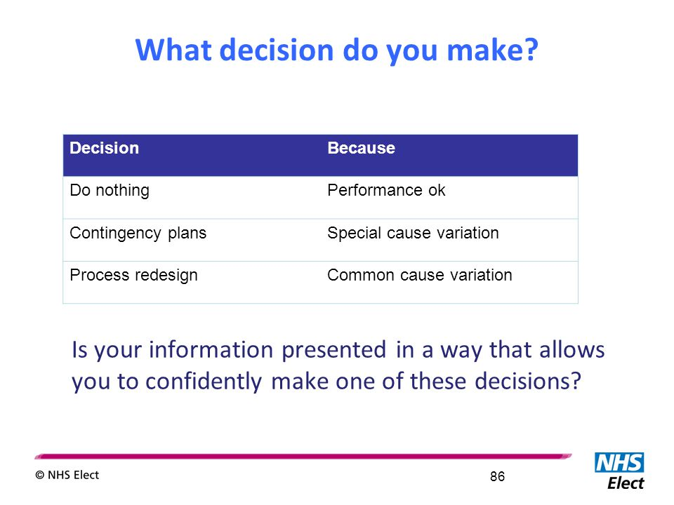 What decision do you make? Is your information presented in a way that allows you to confidently make one of these decisions? DecisionBecause Do nothi