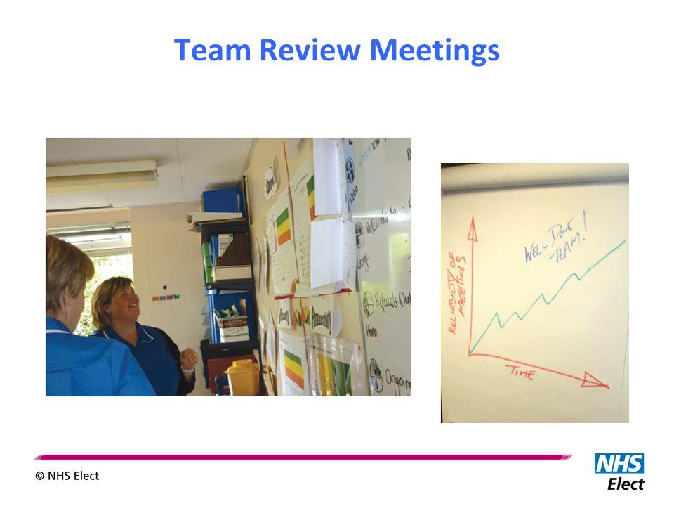 Team Review Meetings