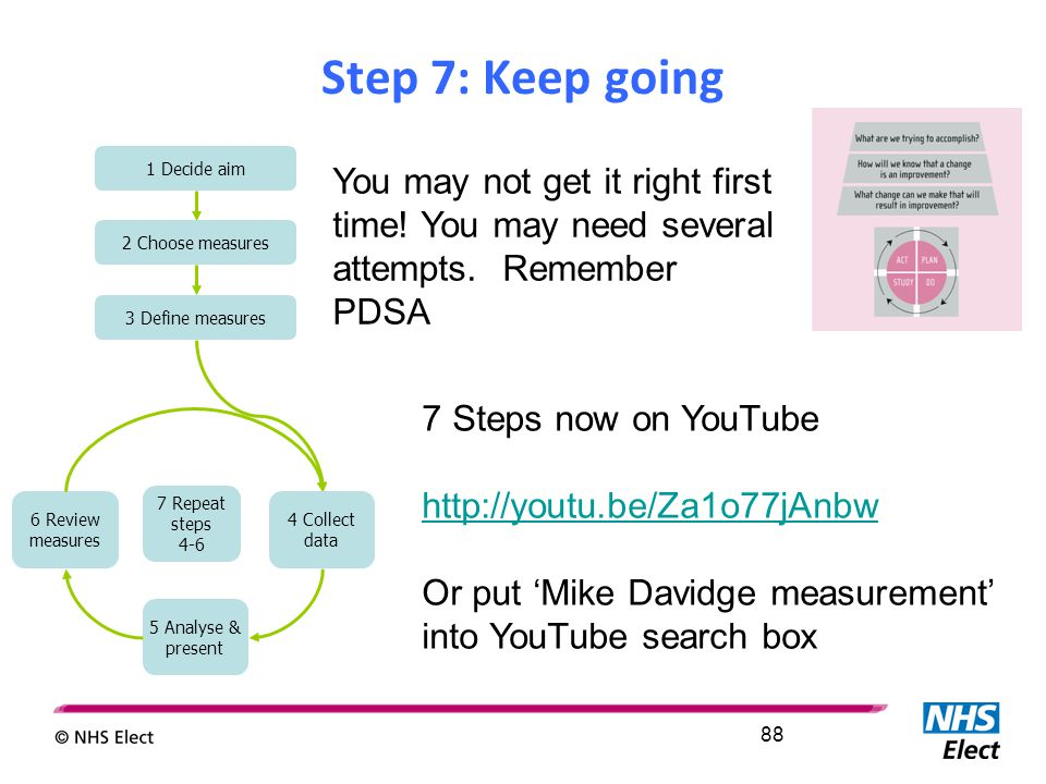 Step 7: Keep going 1 Decide aim 2 Choose measures 3 Define measures 6 Review measures 5 Analyse & present 7 Repeat steps 4-6 4 Collect data 7 Steps no