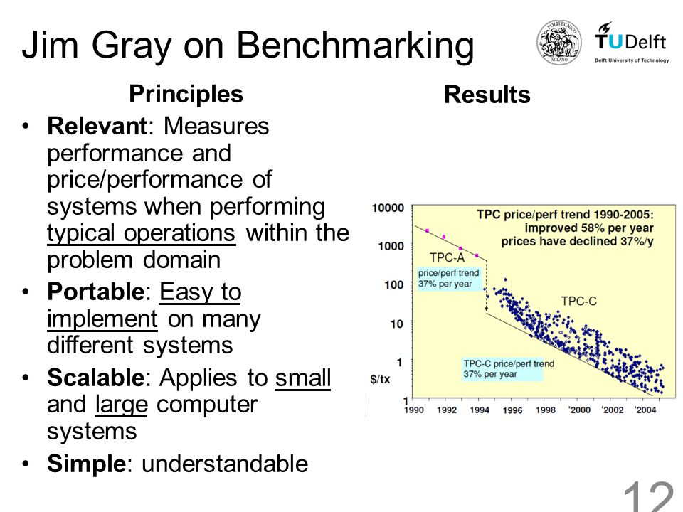 Jim Gray on Benchmarking Principles Relevant: Measures performance and price/performance of systems when performing typical operations within the problem domain Portable: Easy to implement on many different systems Scalable: Applies to small and large computer systems Simple: understandable Results 12