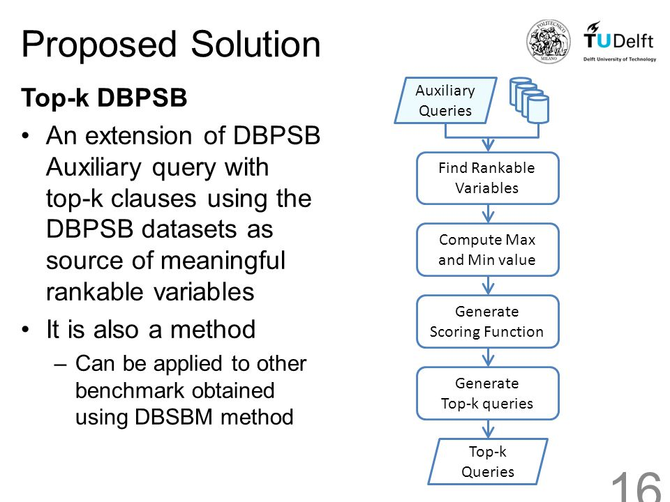 Proposed Solution Top-k DBPSB An extension of DBPSB Auxiliary query with top-k clauses using the DBPSB datasets as source of meaningful rankable variables It is also a method –Can be applied to other benchmark obtained using DBSBM method Find Rankable Variables Auxiliary Queries Compute Max and Min value Generate Scoring Function Generate Top-k queries Top-k Queries 16