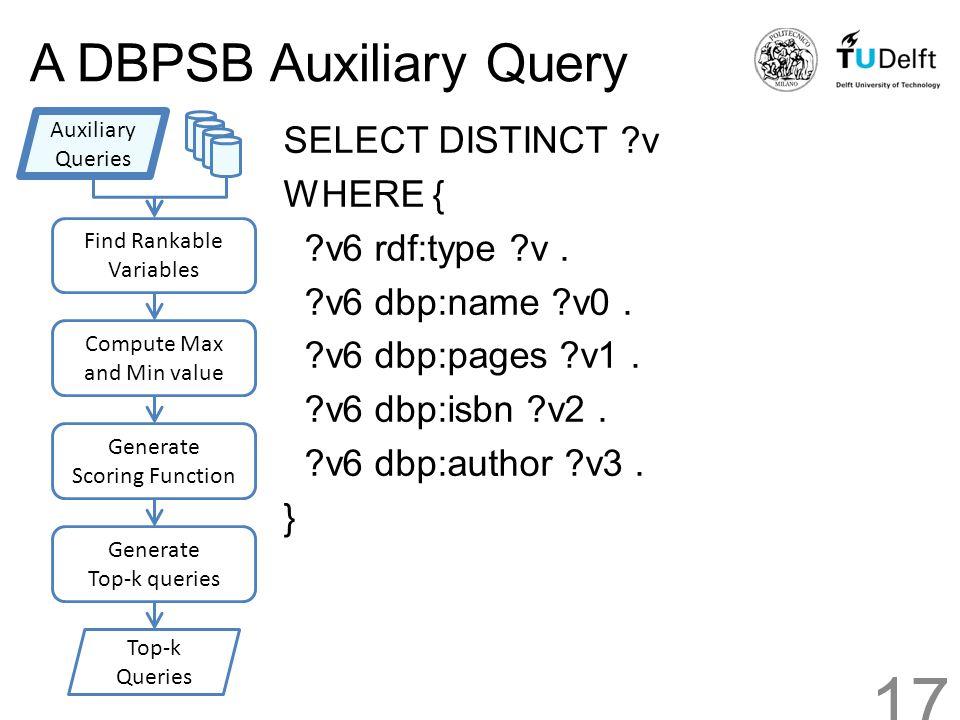 A DBPSB Auxiliary Query SELECT DISTINCT v WHERE { v6 rdf:type v.