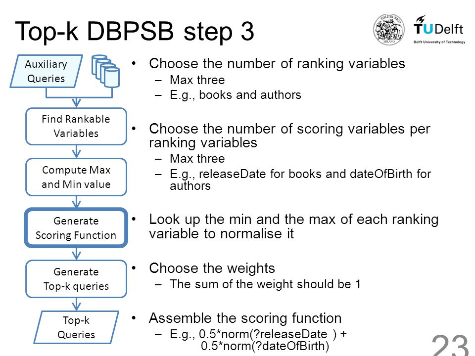 Top-k DBPSB step 3 Choose the number of ranking variables – Max three – E.g., books and authors Choose the number of scoring variables per ranking variables – Max three – E.g., releaseDate for books and dateOfBirth for authors Look up the min and the max of each ranking variable to normalise it Choose the weights – The sum of the weight should be 1 Assemble the scoring function – E.g., 0.5*norm( releaseDate ) + 0.5*norm( dateOfBirth) Find Rankable Variables Auxiliary Queries Compute Max and Min value Generate Scoring Function Generate Top-k queries Top-k Queries 23