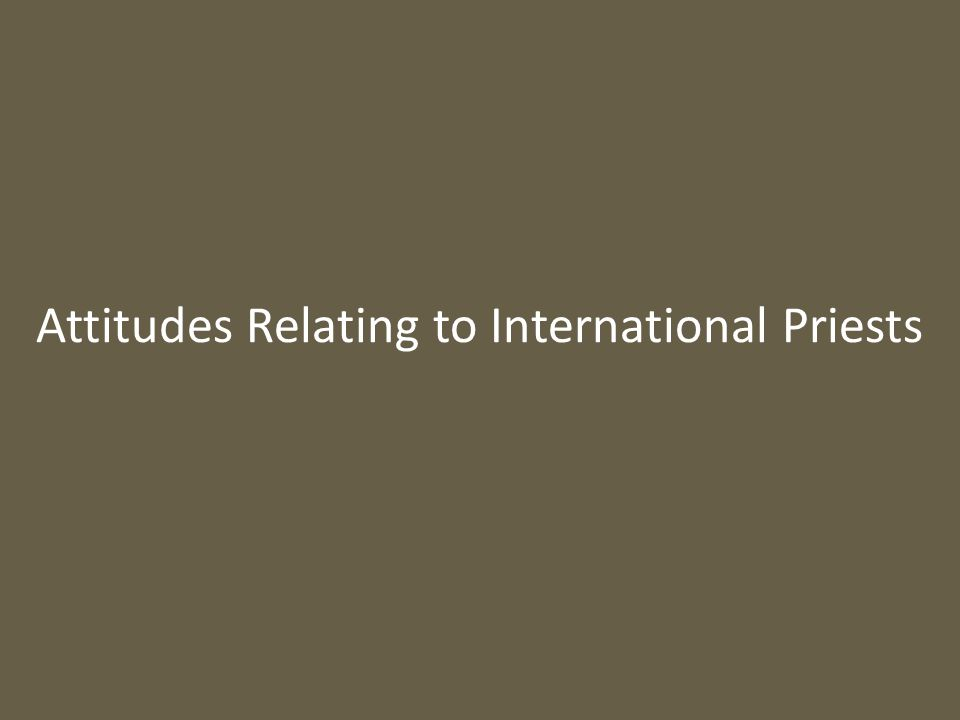 Attitudes Relating to International Priests