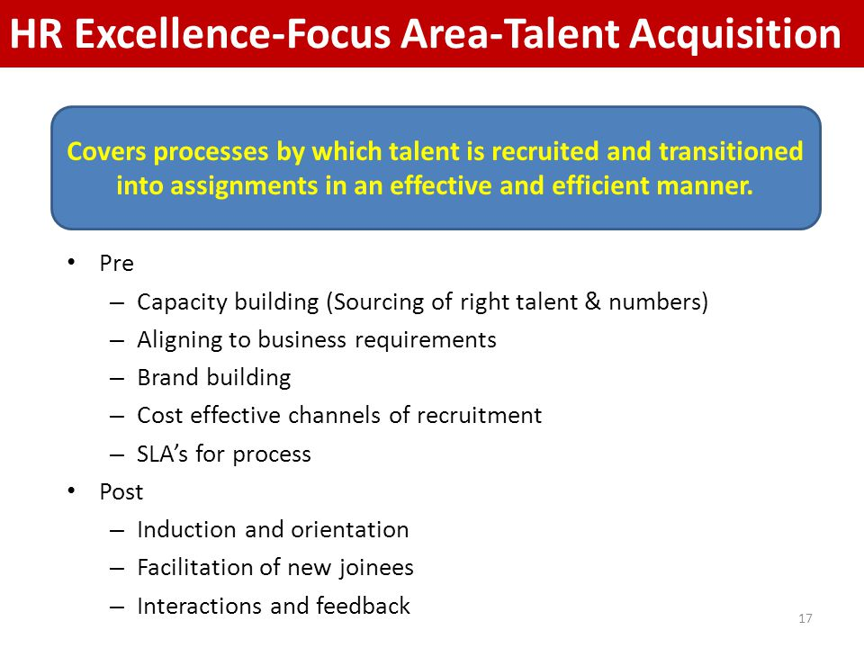 Pre – Capacity building (Sourcing of right talent & numbers) – Aligning to business requirements – Brand building – Cost effective channels of recruitment – SLA's for process Post – Induction and orientation – Facilitation of new joinees – Interactions and feedback Covers processes by which talent is recruited and transitioned into assignments in an effective and efficient manner.