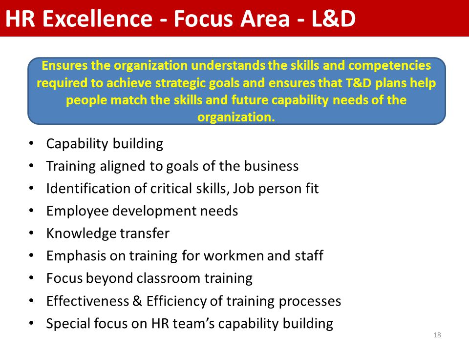 Capability building Training aligned to goals of the business Identification of critical skills, Job person fit Employee development needs Knowledge transfer Emphasis on training for workmen and staff Focus beyond classroom training Effectiveness & Efficiency of training processes Special focus on HR team's capability building Ensures the organization understands the skills and competencies required to achieve strategic goals and ensures that T&D plans help people match the skills and future capability needs of the organization.