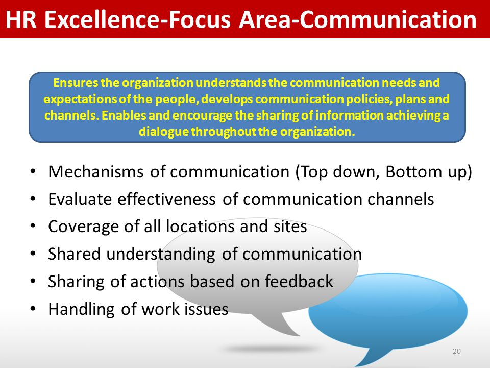 Mechanisms of communication (Top down, Bottom up) Evaluate effectiveness of communication channels Coverage of all locations and sites Shared understanding of communication Sharing of actions based on feedback Handling of work issues Ensures the organization understands the communication needs and expectations of the people, develops communication policies, plans and channels.