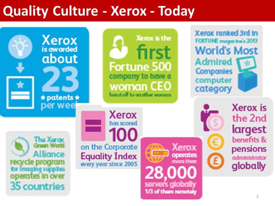 5 Quality Culture - Xerox - Today