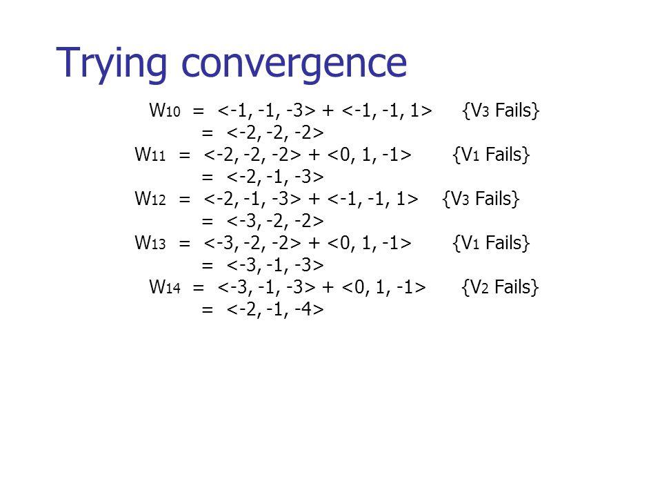 Trying convergence W 10 = + {V 3 Fails} = W 11 = + {V 1 Fails} = W 12 = + {V 3 Fails} = W 13 = + {V 1 Fails} = W 14 = + {V 2 Fails} =