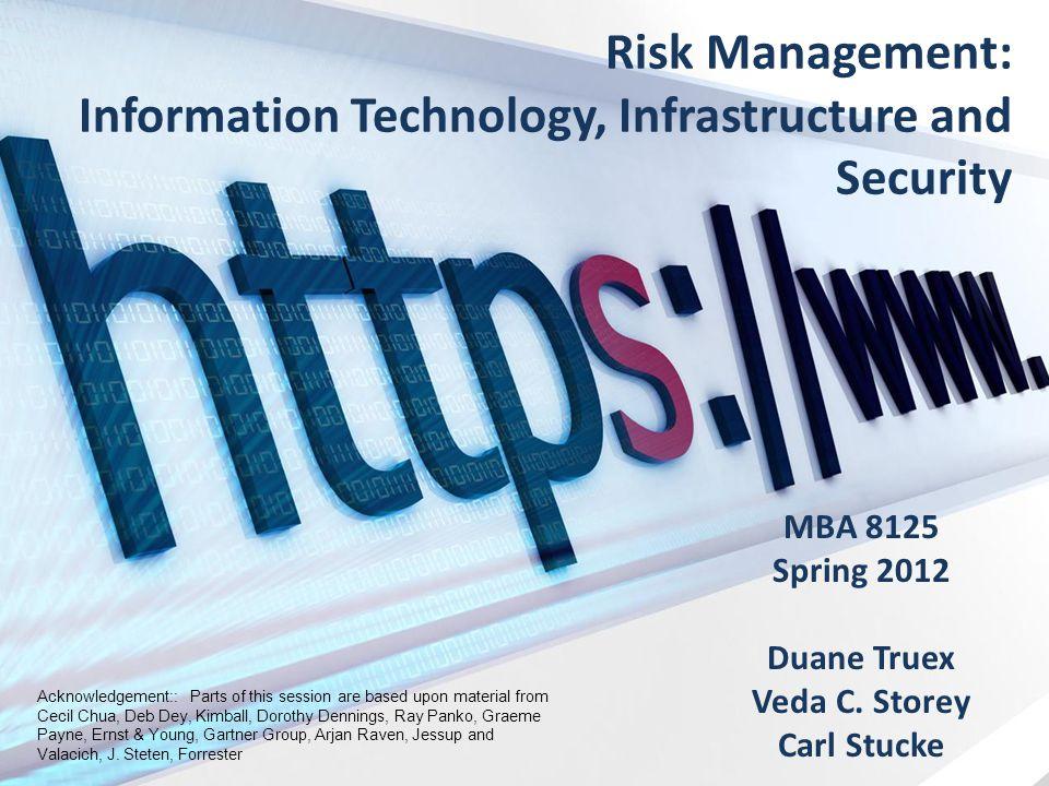 Risk Management: Information Technology, Infrastructure and Security MBA 8125 Spring 2012 Duane Truex Veda C. Storey Carl Stucke Acknowledgement:: Par