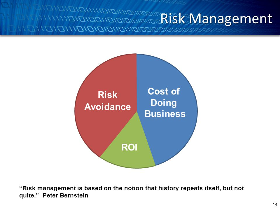 """Risk Management Cost of Doing Business Risk Avoidance ROI """"Risk management is based on the notion that history repeats itself, but not quite."""" Peter B"""