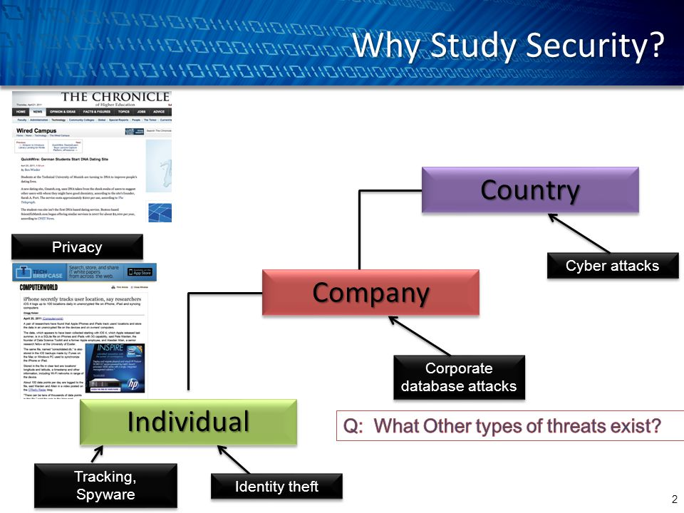Why Study Security.