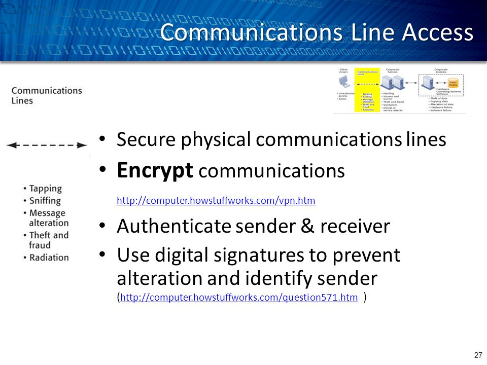 Communications Line Access Secure physical communications lines Encrypt communications http://computer.howstuffworks.com/vpn.htm http://computer.howstuffworks.com/vpn.htm Authenticate sender & receiver Use digital signatures to prevent alteration and identify sender ( http://computer.howstuffworks.com/question571.htm ) http://computer.howstuffworks.com/question571.htm 27